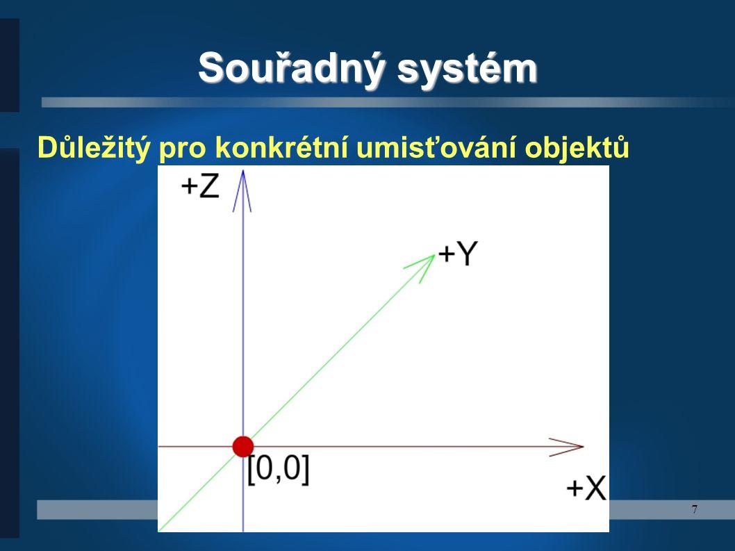 Souřadný systém Důležitý pro konkrétní umisťování objektů