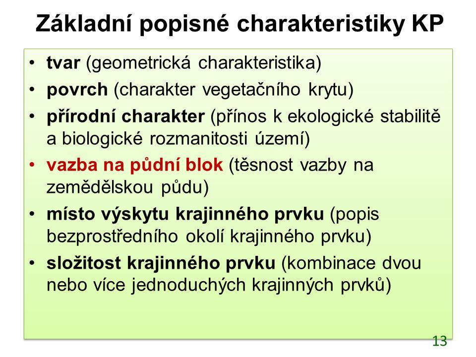 Základní popisné charakteristiky KP