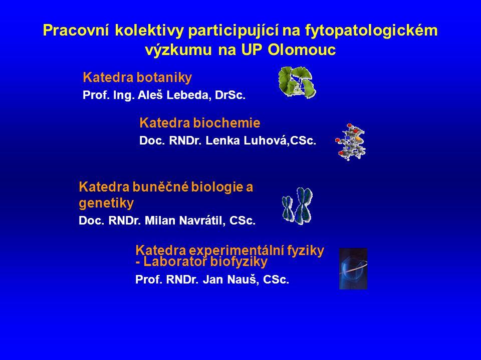 Pracovní kolektivy participující na fytopatologickém výzkumu na UP Olomouc