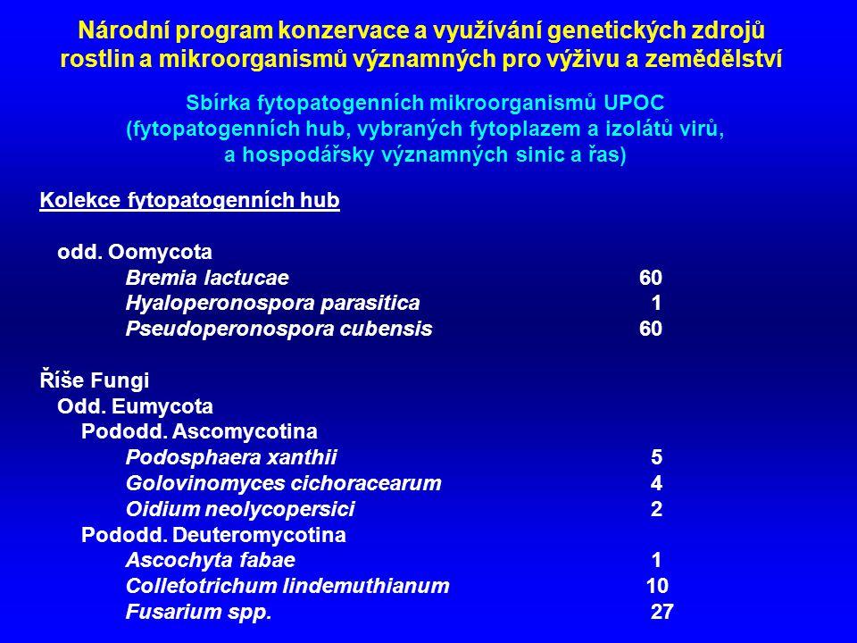 Národní program konzervace a využívání genetických zdrojů rostlin a mikroorganismů významných pro výživu a zemědělství