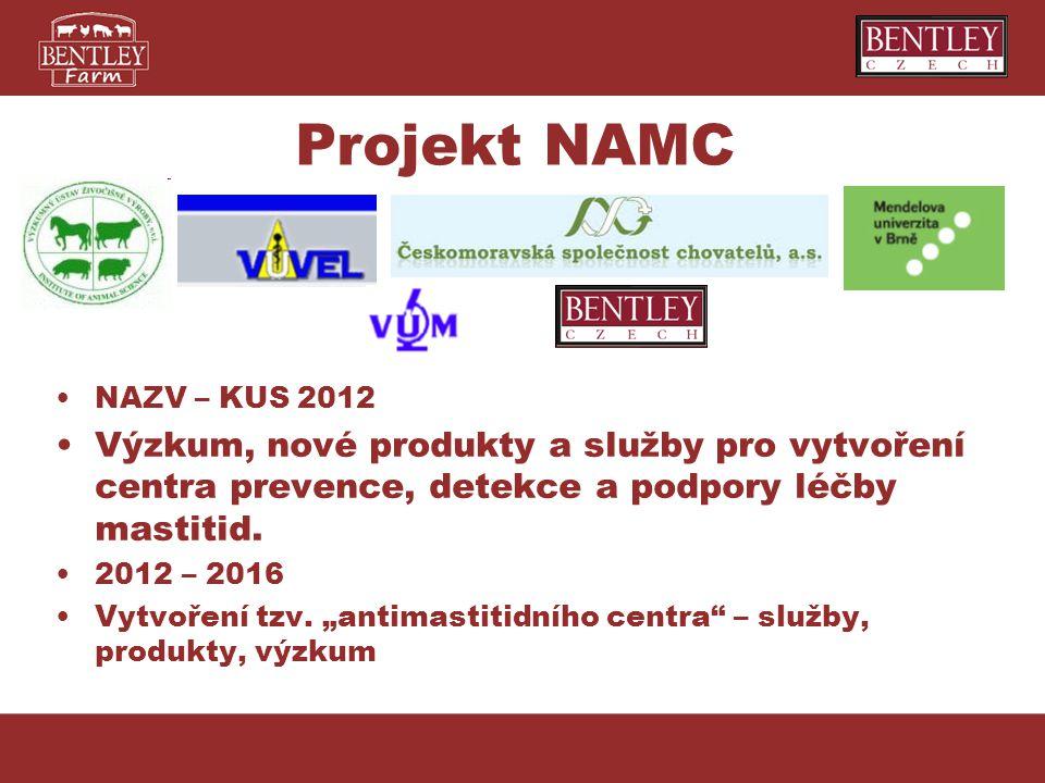 Projekt NAMC NAZV – KUS 2012. Výzkum, nové produkty a služby pro vytvoření centra prevence, detekce a podpory léčby mastitid.