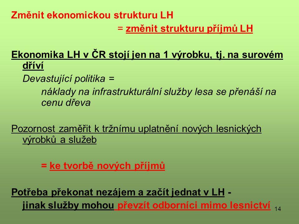 Změnit ekonomickou strukturu LH