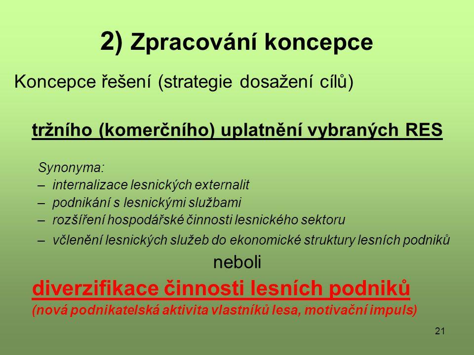 2) Zpracování koncepce Koncepce řešení (strategie dosažení cílů)