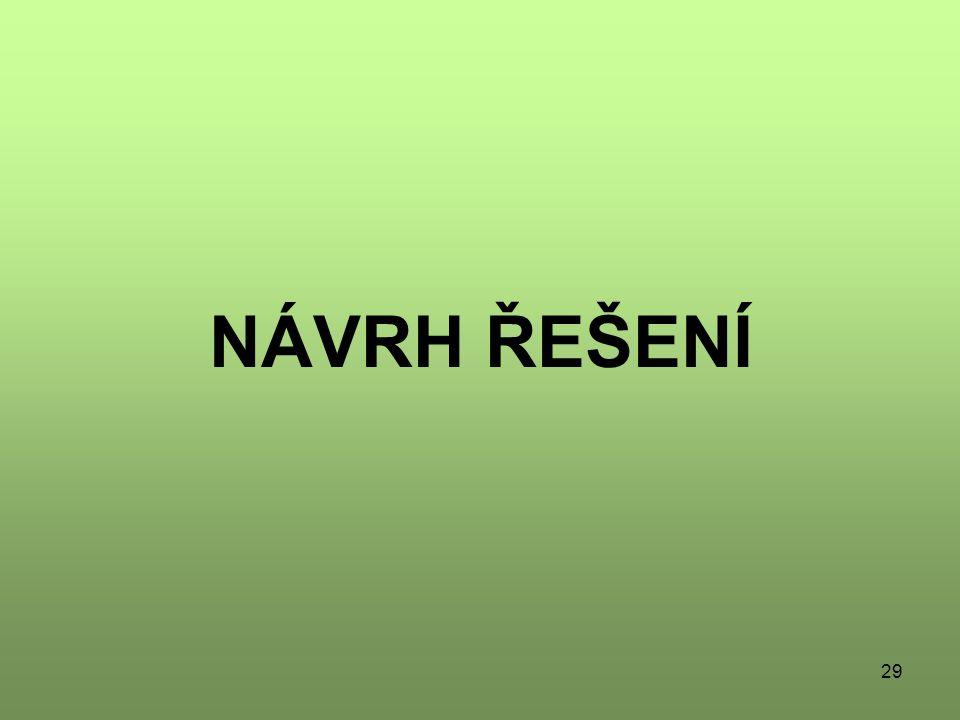 NÁVRH ŘEŠENÍ