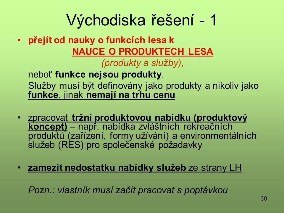 Východiska řešení - 1 přejít od nauky o funkcích lesa k