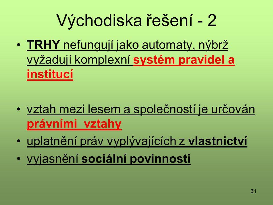 Východiska řešení - 2 TRHY nefungují jako automaty, nýbrž vyžadují komplexní systém pravidel a institucí.