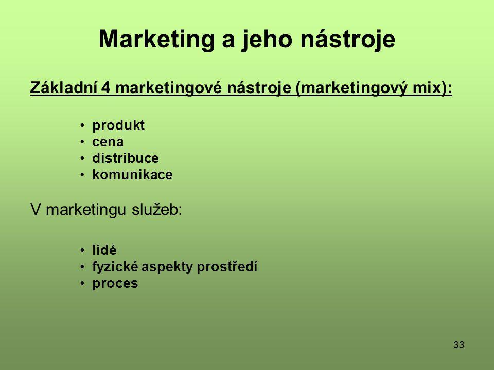 Marketing a jeho nástroje