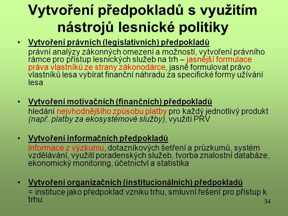 Vytvoření předpokladů s využitím nástrojů lesnické politiky