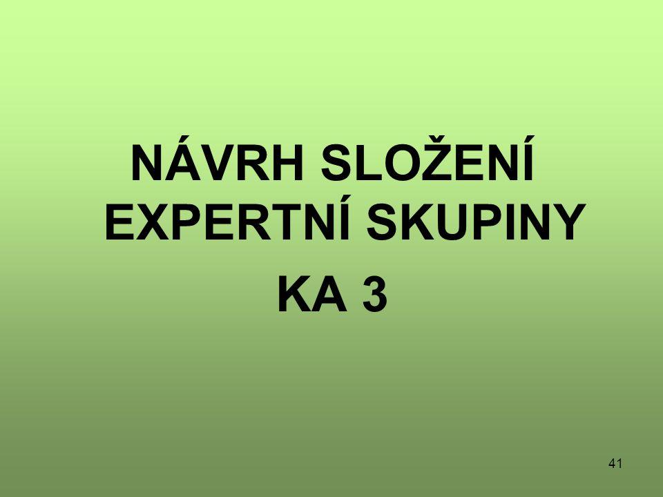 NÁVRH SLOŽENÍ EXPERTNÍ SKUPINY
