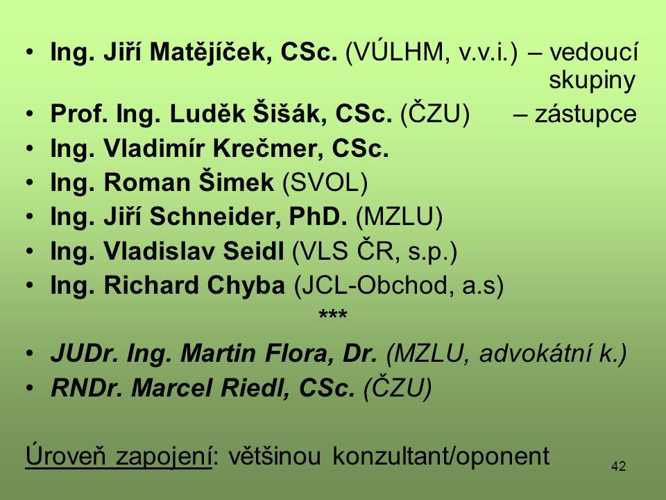 Ing. Jiří Matějíček, CSc. (VÚLHM, v.v.i.) – vedoucí skupiny