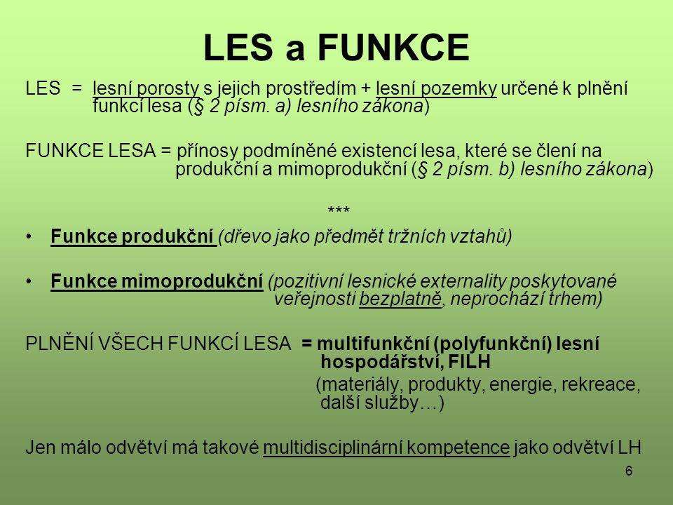 LES a FUNKCE LES = lesní porosty s jejich prostředím + lesní pozemky určené k plnění funkcí lesa (§ 2 písm. a) lesního zákona)