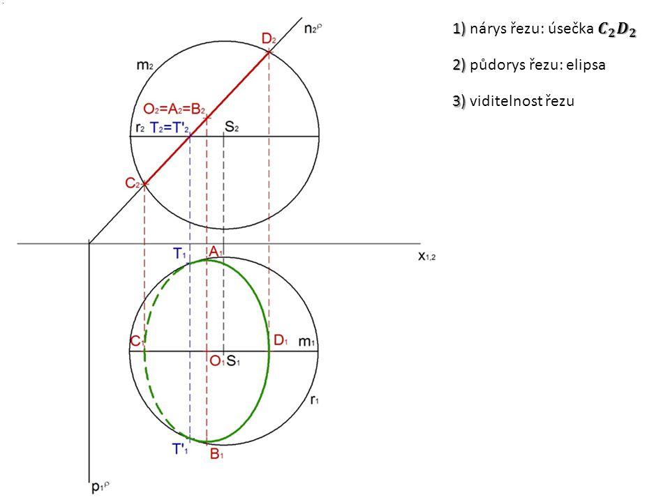 1) nárys řezu: úsečka 𝑪 𝟐 𝑫 𝟐 2) půdorys řezu: elipsa 3) viditelnost řezu