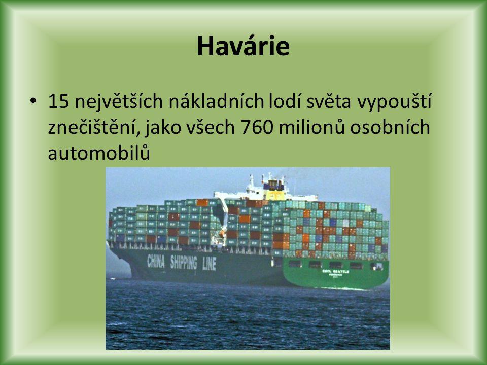 Havárie 15 největších nákladních lodí světa vypouští znečištění, jako všech 760 milionů osobních automobilů.