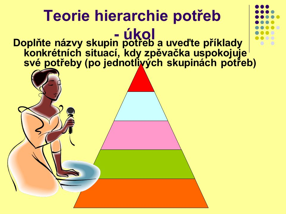 Teorie hierarchie potřeb - úkol