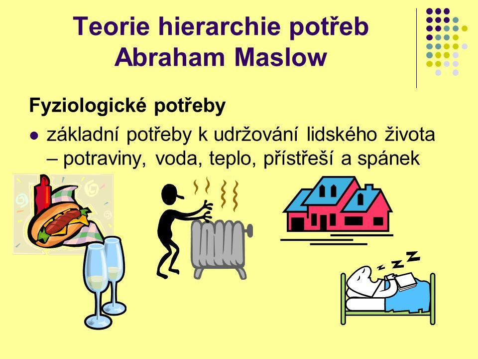 Teorie hierarchie potřeb Abraham Maslow