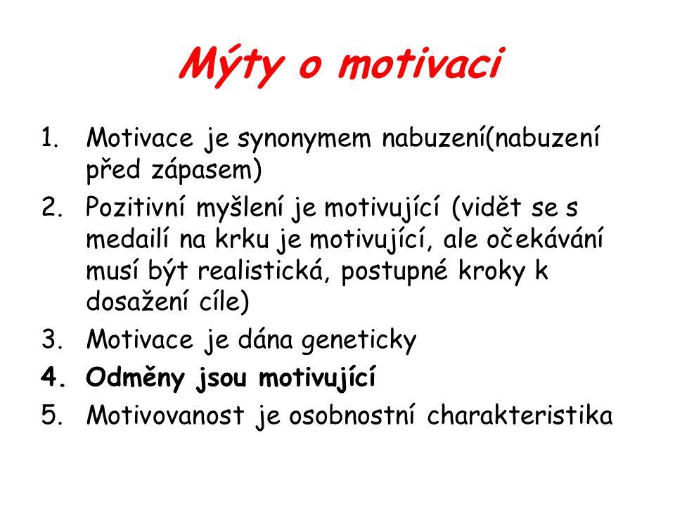 Mýty o motivaci Motivace je synonymem nabuzení(nabuzení před zápasem)