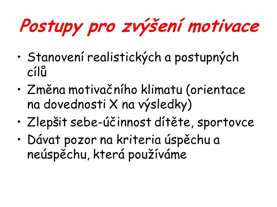 Postupy pro zvýšení motivace