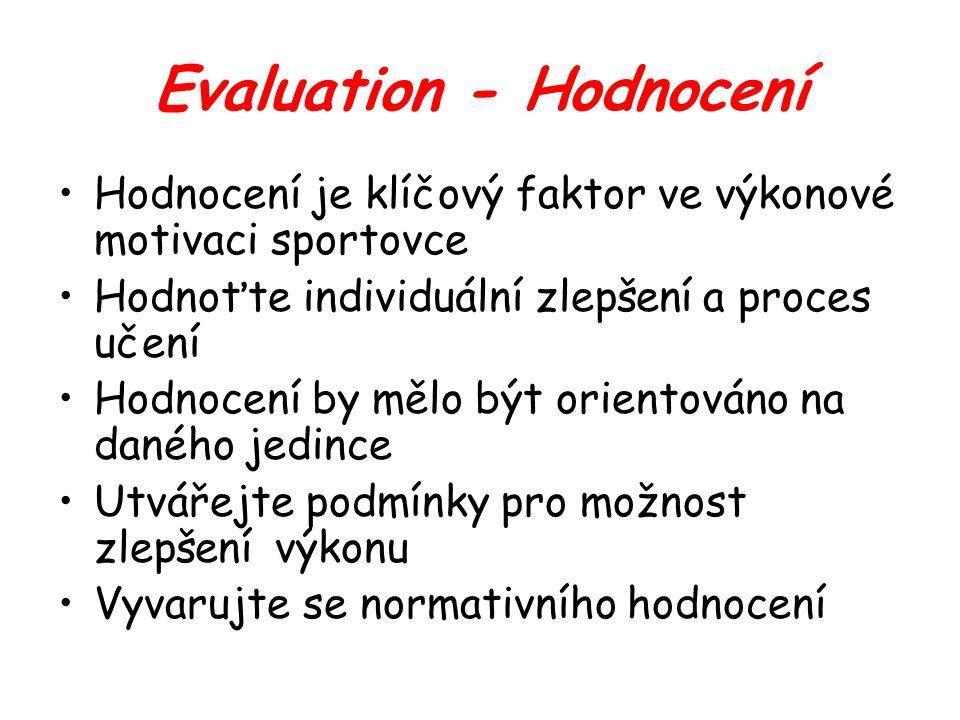 Evaluation - Hodnocení