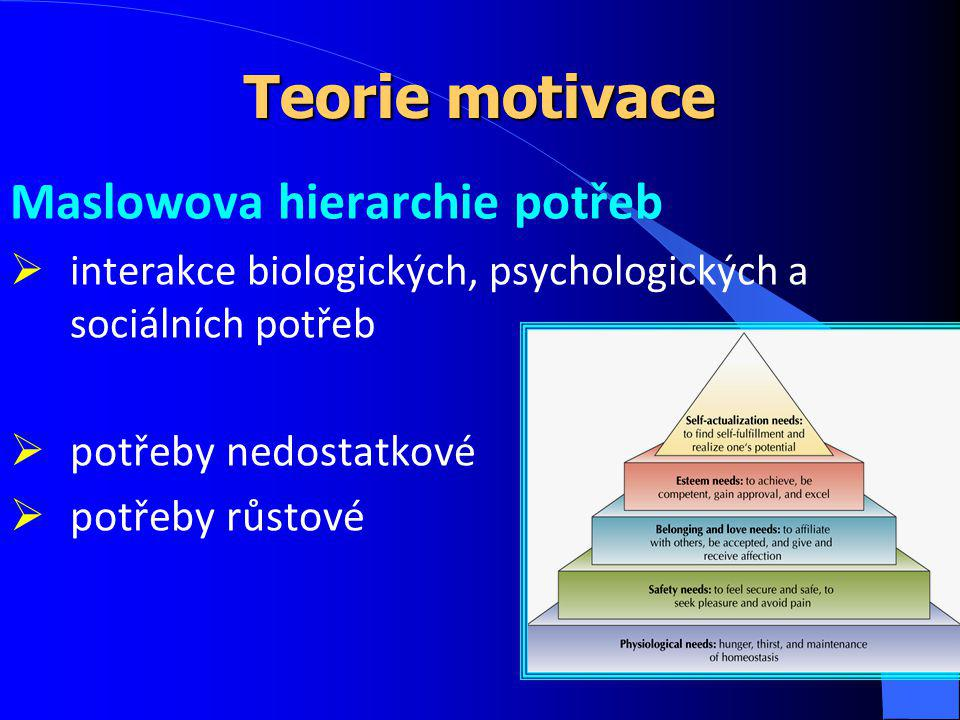 Teorie motivace Maslowova hierarchie potřeb potřeby nedostatkové