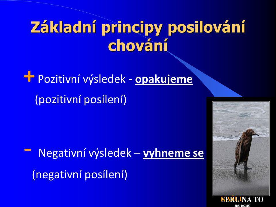 Základní principy posilování chování