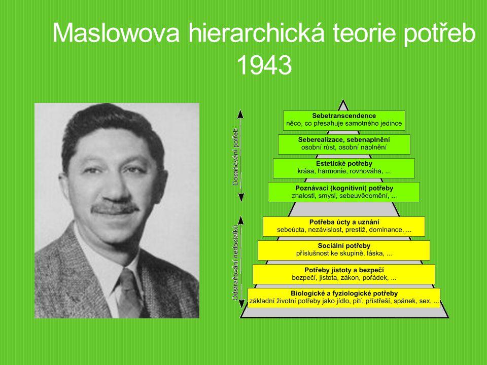 Maslowova hierarchická teorie potřeb 1943