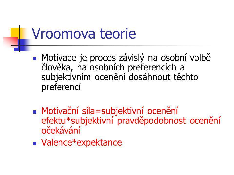 Vroomova teorie Motivace je proces závislý na osobní volbě člověka, na osobních preferencích a subjektivním ocenění dosáhnout těchto preferencí.