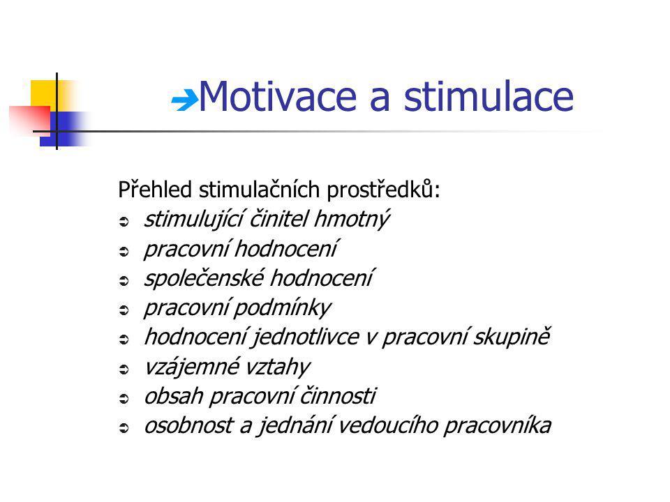 Motivace a stimulace Přehled stimulačních prostředků: