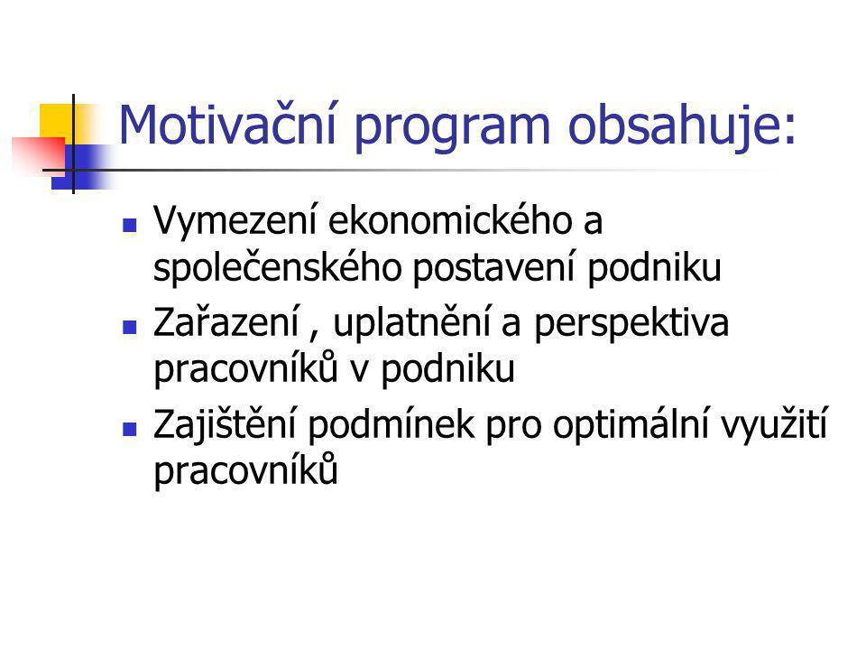 Motivační program obsahuje:
