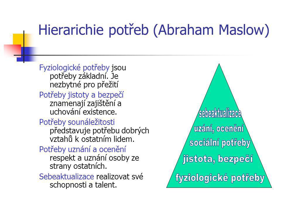 Hierarichie potřeb (Abraham Maslow)