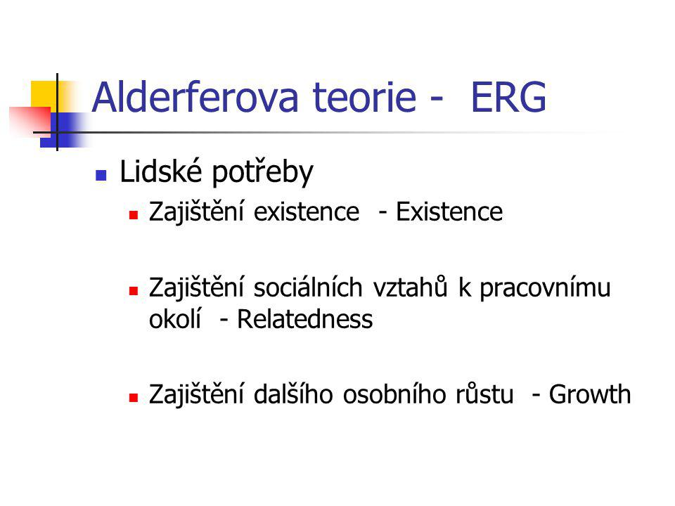 Alderferova teorie - ERG