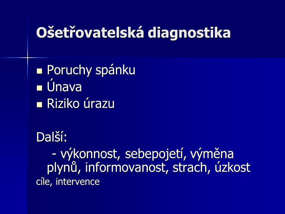 Ošetřovatelská diagnostika