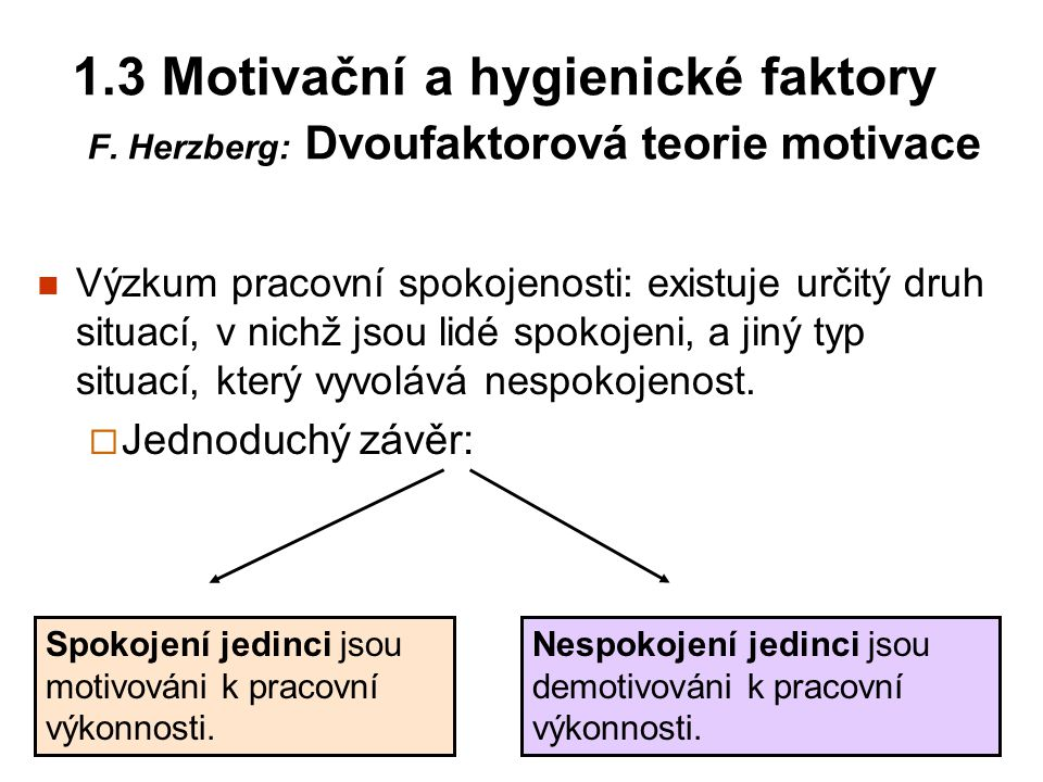 1. 3 Motivační a hygienické faktory F