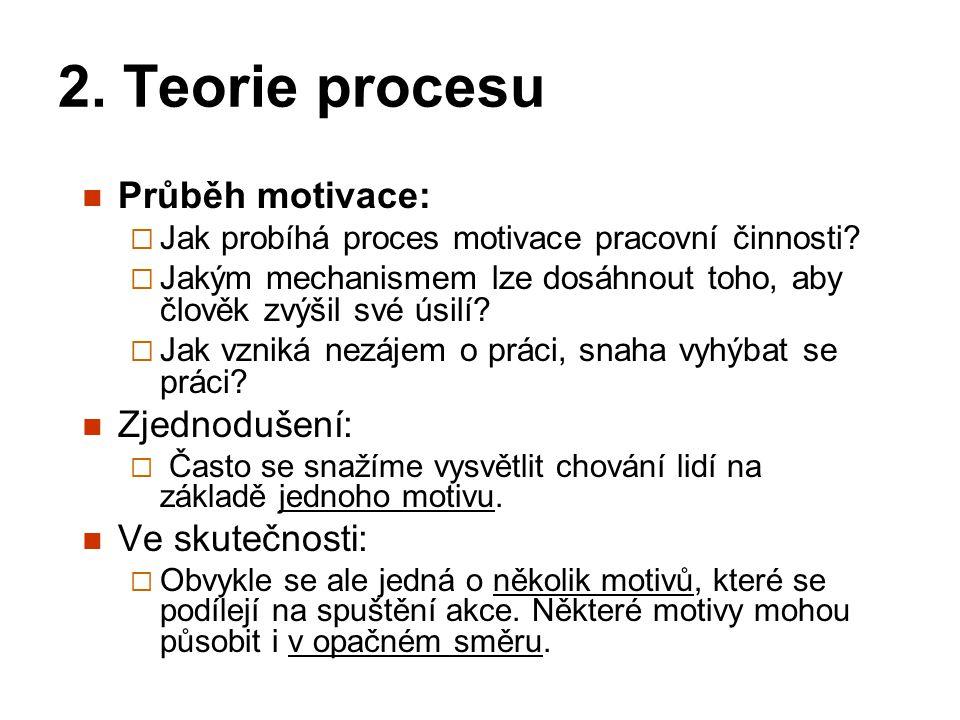 2. Teorie procesu Průběh motivace: Zjednodušení: Ve skutečnosti: