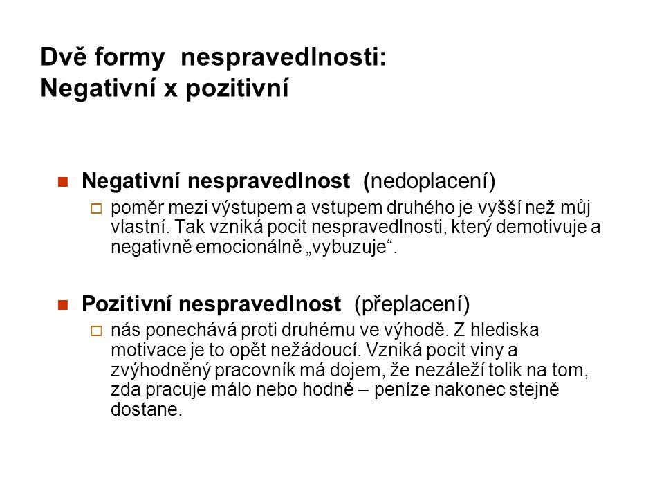 Dvě formy nespravedlnosti: Negativní x pozitivní