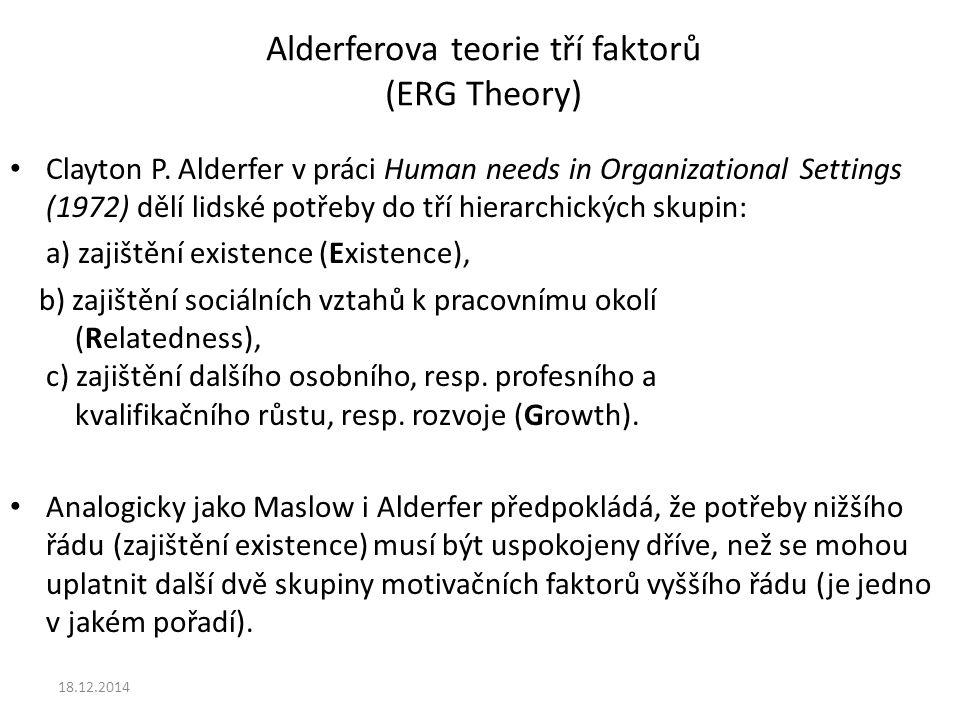 Alderferova teorie tří faktorů (ERG Theory)
