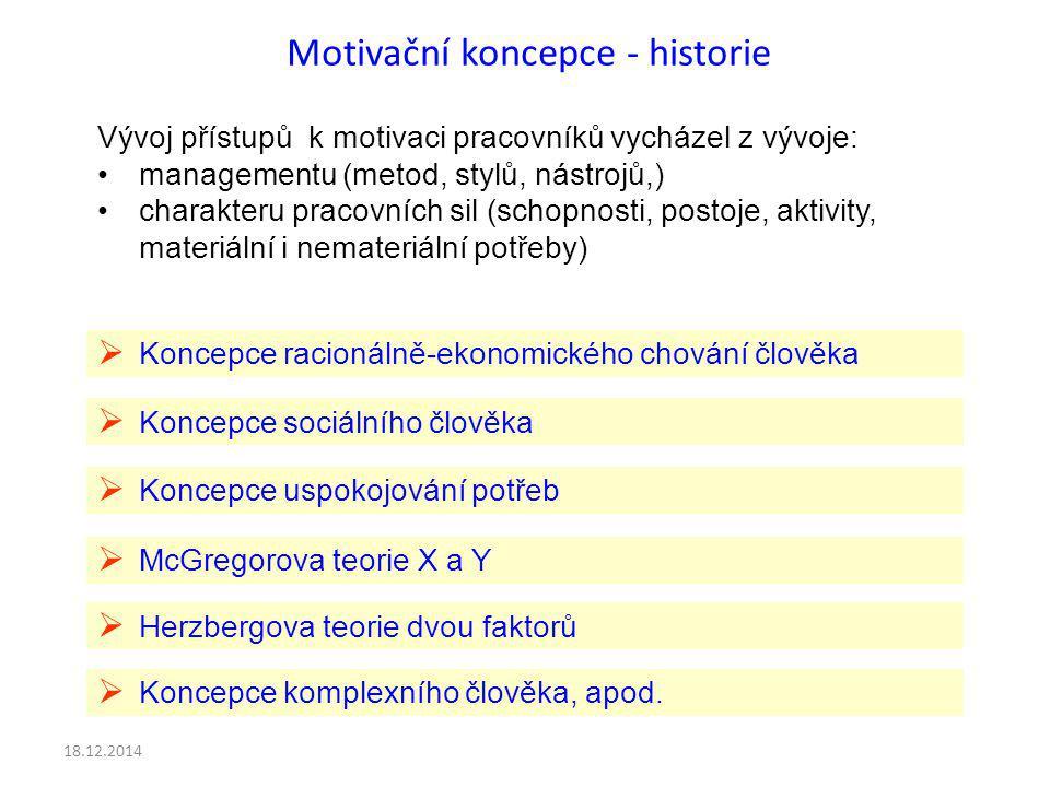 Motivační koncepce - historie