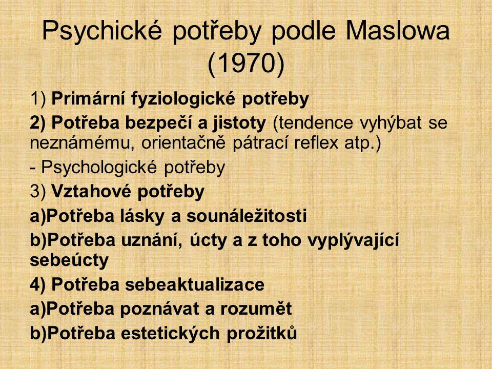Psychické potřeby podle Maslowa (1970)