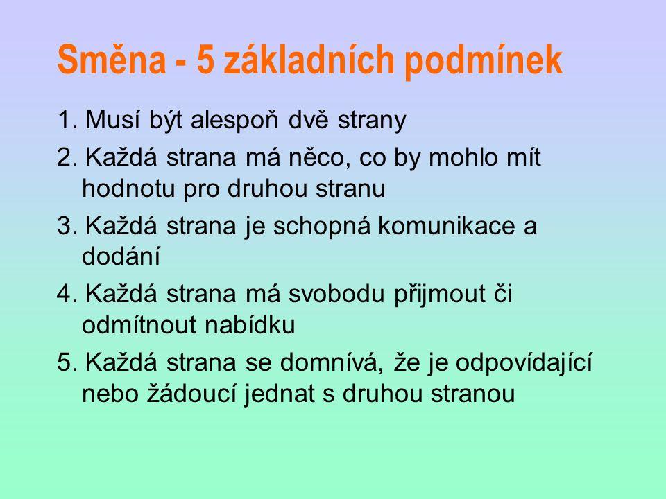 Směna - 5 základních podmínek