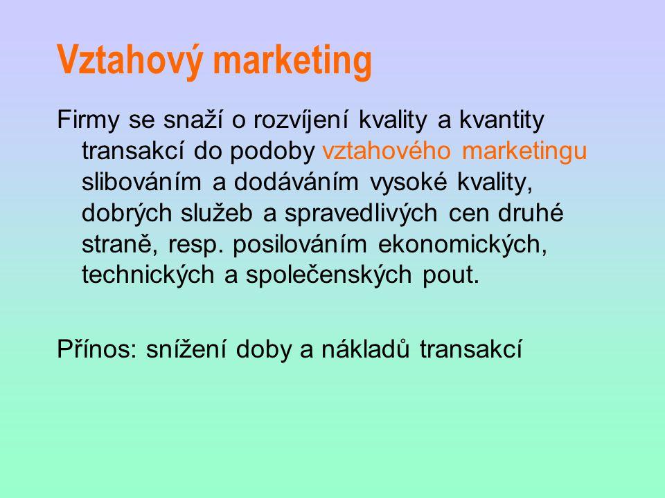 Vztahový marketing