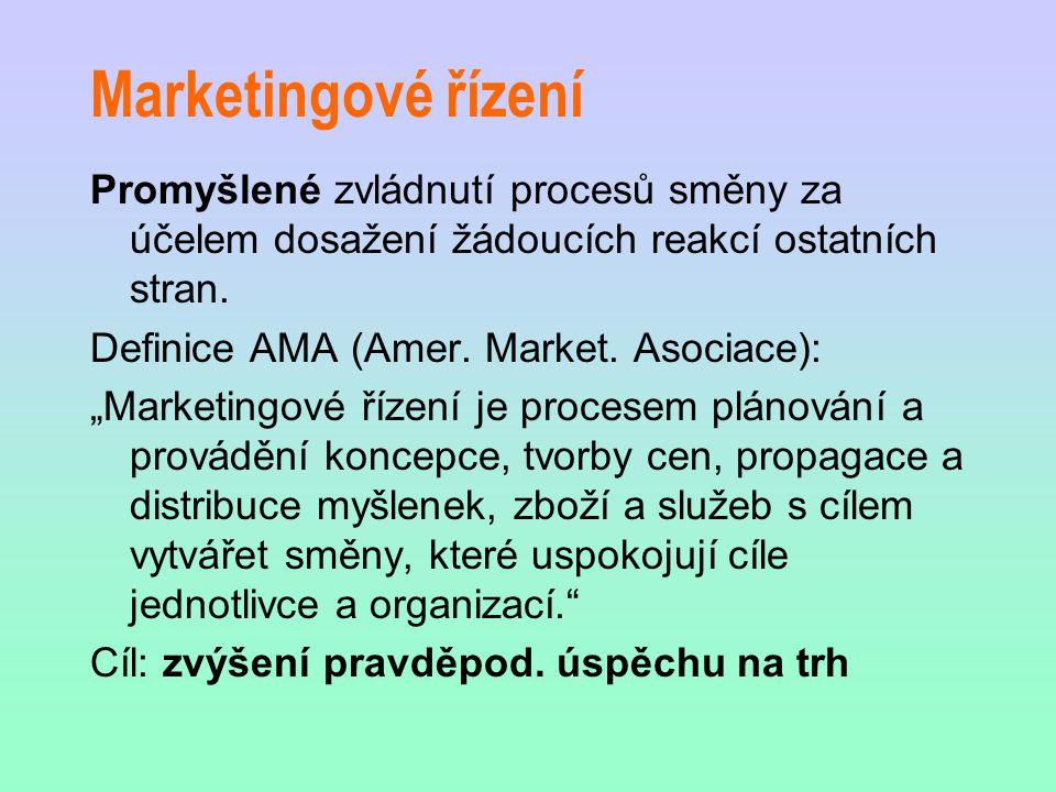 Marketingové řízení Promyšlené zvládnutí procesů směny za účelem dosažení žádoucích reakcí ostatních stran.