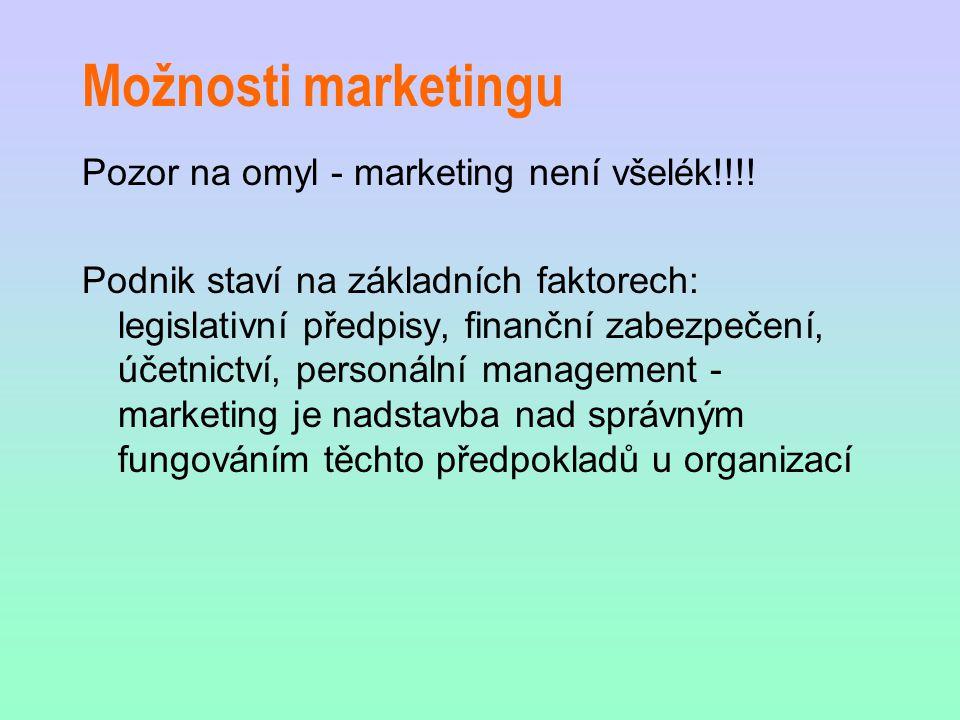 Možnosti marketingu Pozor na omyl - marketing není všelék!!!!