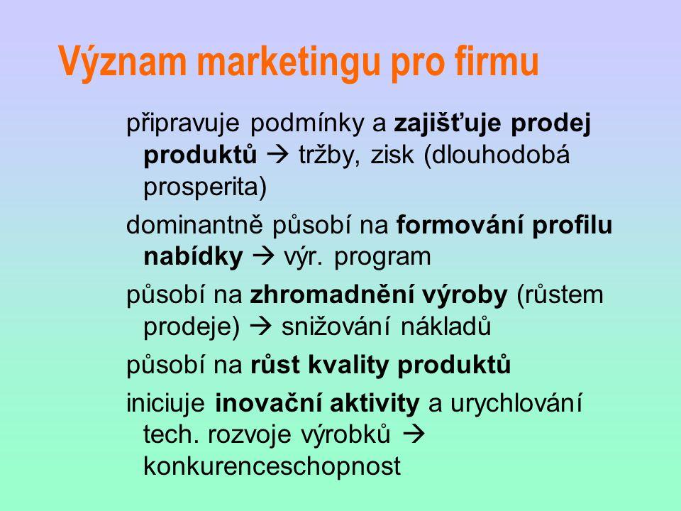 Význam marketingu pro firmu