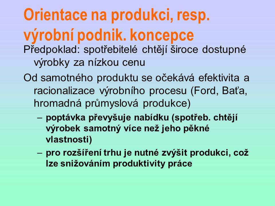Orientace na produkci, resp. výrobní podnik. koncepce