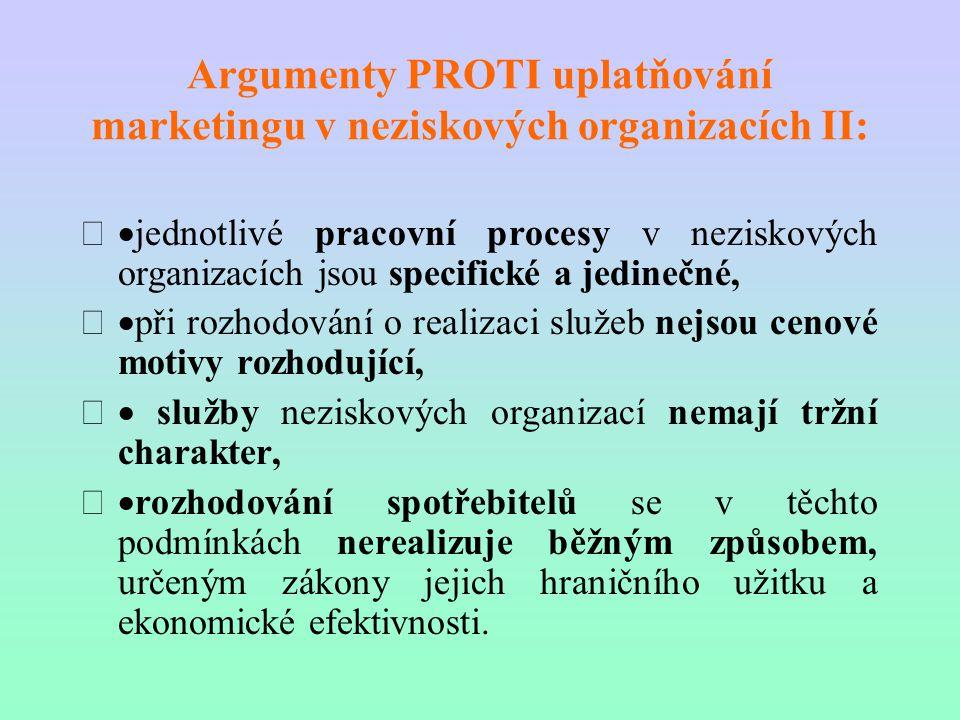 Argumenty PROTI uplatňování marketingu v neziskových organizacích II: