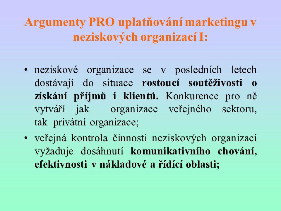Argumenty PRO uplatňování marketingu v neziskových organizací I: