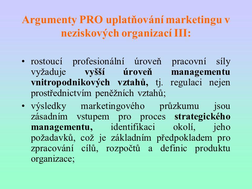 Argumenty PRO uplatňování marketingu v neziskových organizací III: