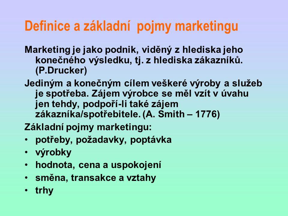 Definice a základní pojmy marketingu