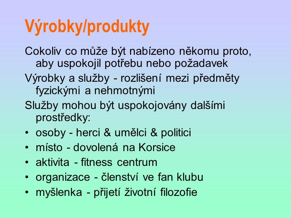 Výrobky/produkty Cokoliv co může být nabízeno někomu proto, aby uspokojil potřebu nebo požadavek.