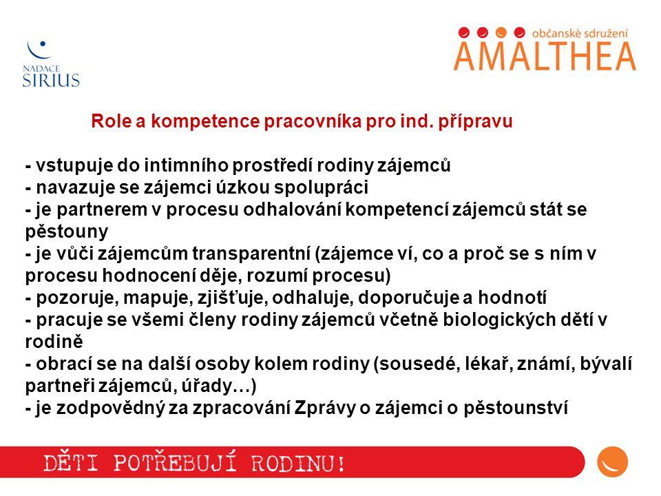 Role a kompetence pracovníka pro ind