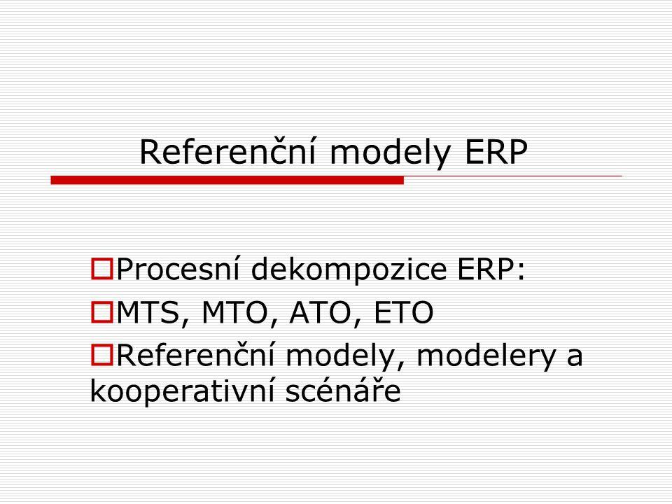 Referenční modely ERP Procesní dekompozice ERP: MTS, MTO, ATO, ETO